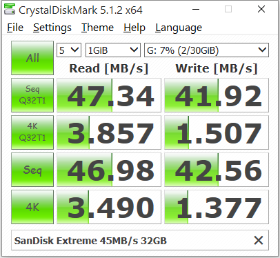 Sandisk Extreme SDHC Benchmark