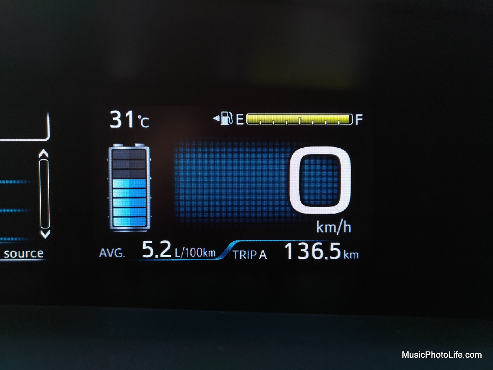 Toyota Prius 2016 consumption after 3 days