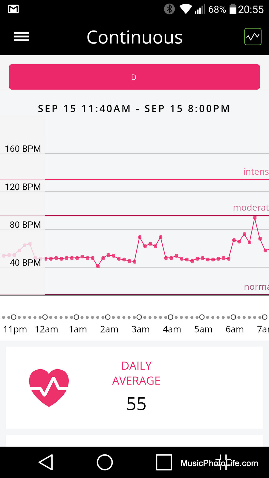 Striiv smartphone app heartrate monitoring