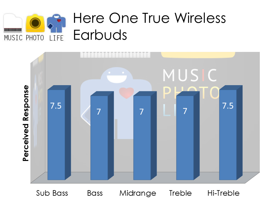 Here One audio rating by musicphotolife.com