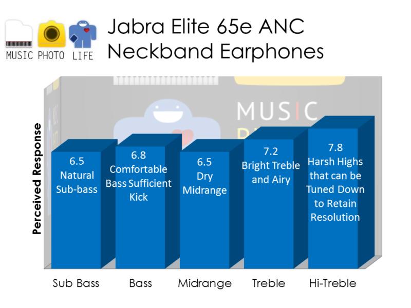 Jabra Elite 65e wireless earphones audio rating by musicphotolife.com, Singapore consumer gadget tech blog