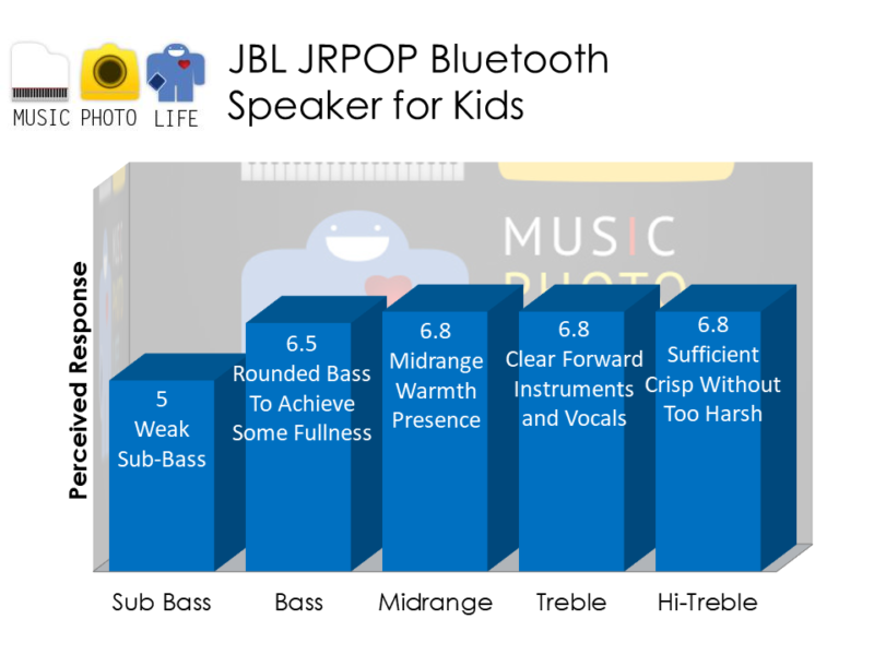 JBL JRPOP audio rating by musicphotolife.com, Singapore product reviewer
