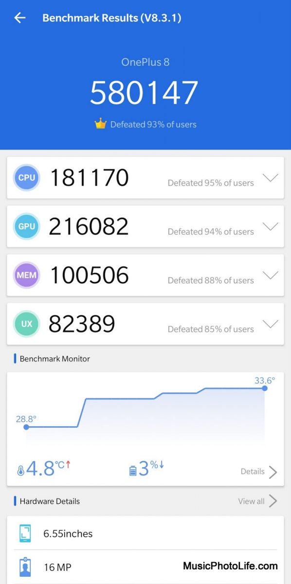 OnePlus 8 AnTuTu Benchmark